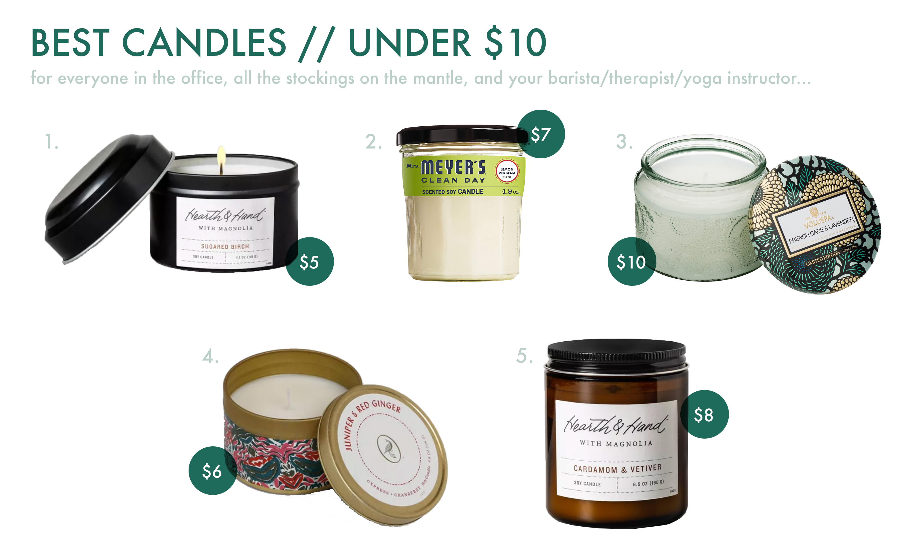 Emily Henderson Best Candles 4